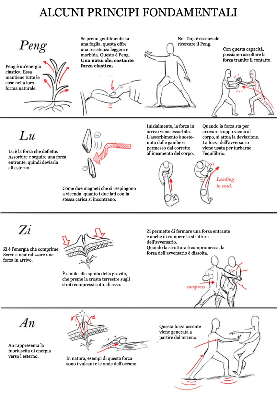 Aumentare la forza nelle gambe